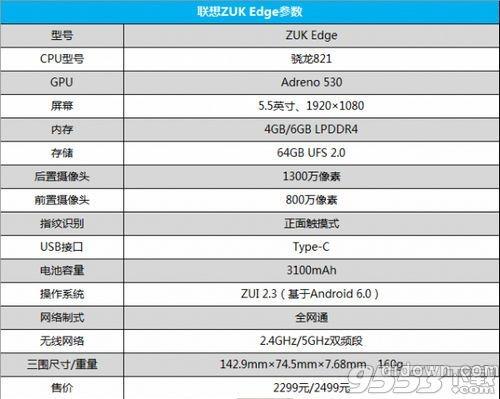 ZUK Edge和oppo r9s哪个好 ZUK Edge和oppo r9s对比评测