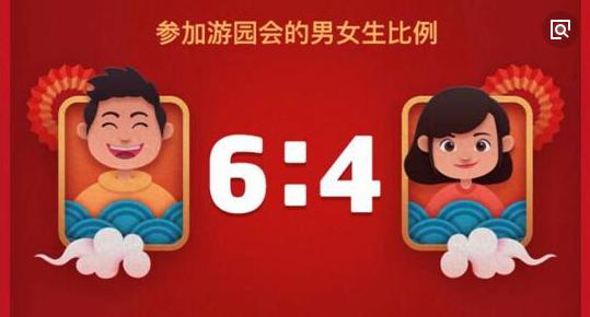 盘一盘,春节期间有多少个QQ福袋被拆开了!