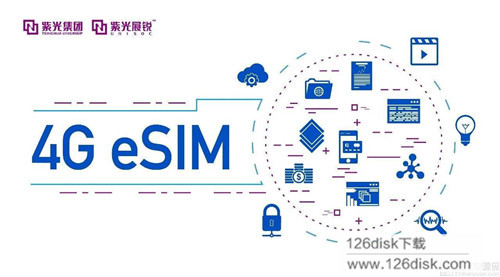 eSIM卡替换SIM卡,可在只能设备中应用